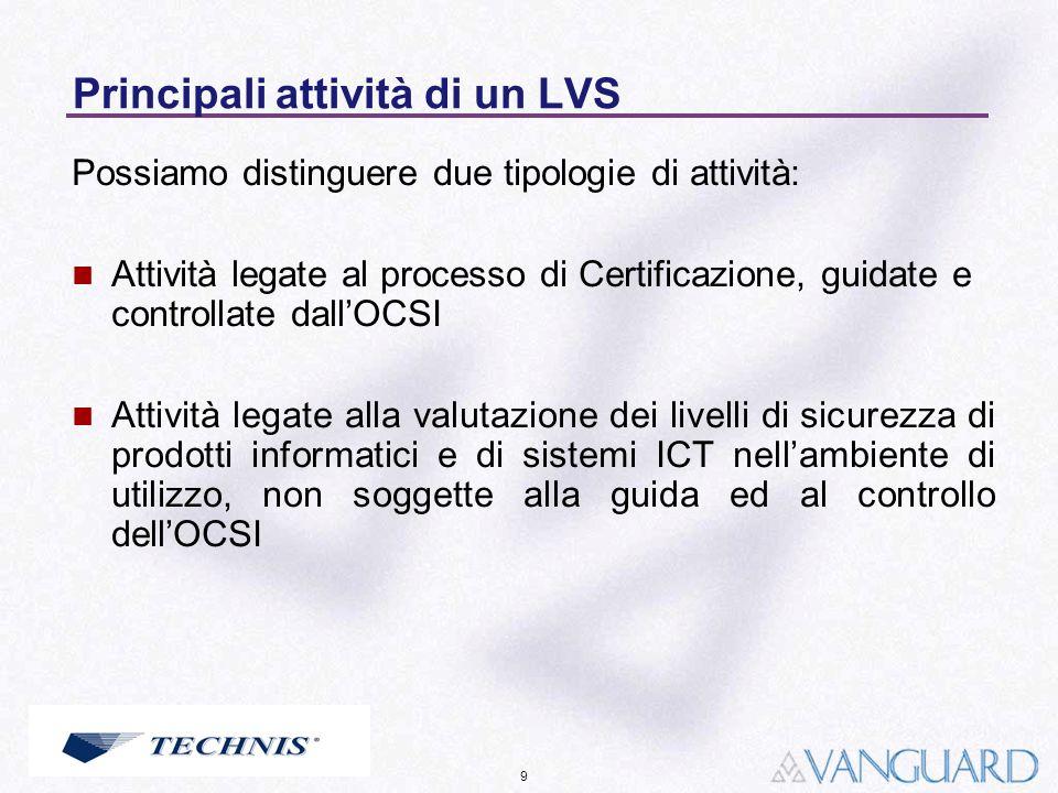 Principali attività di un LVS