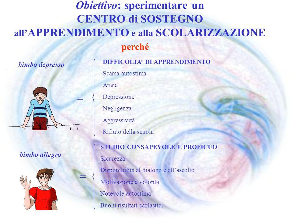 Obiettivo: sperimentare un CENTRO di SOSTEGNO all'APPRENDIMENTO e alla SCOLARIZZAZIONE