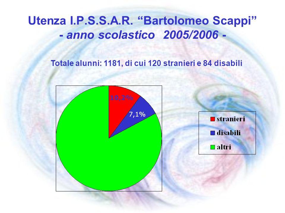 Utenza I.P.S.S.A.R. Bartolomeo Scappi - anno scolastico 2005/2006 -