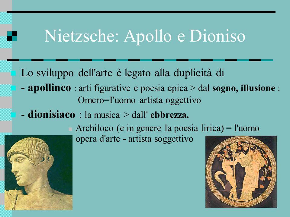 Nietzsche: Apollo e Dioniso