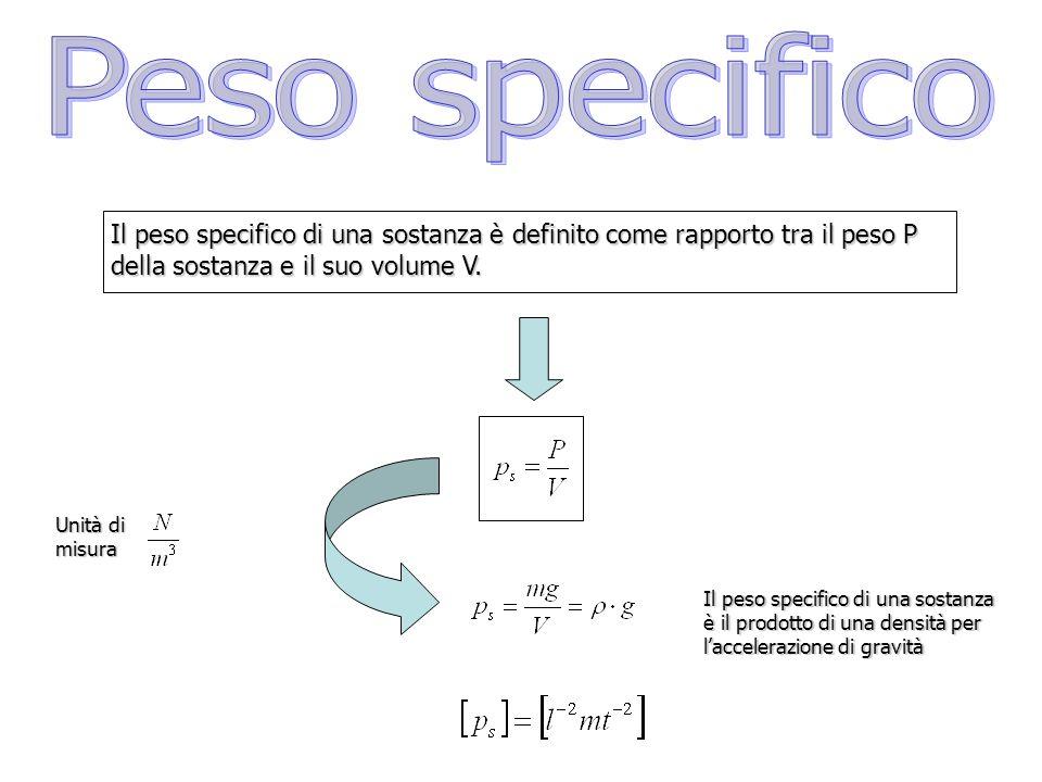 Peso specifico Il peso specifico di una sostanza è definito come rapporto tra il peso P. della sostanza e il suo volume V.