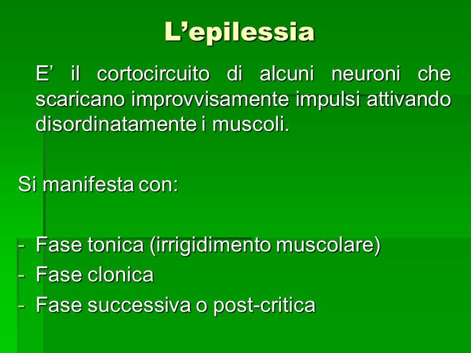 L'epilessia E' il cortocircuito di alcuni neuroni che scaricano improvvisamente impulsi attivando disordinatamente i muscoli.
