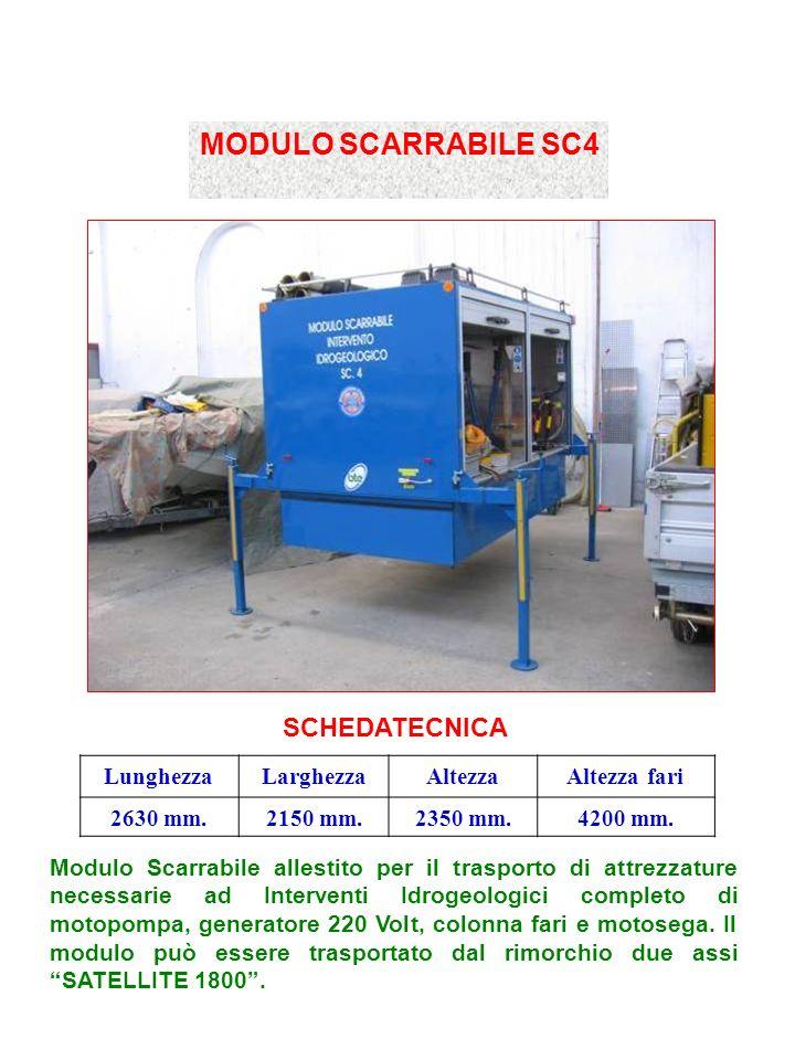 MODULO SCARRABILE SC4 SCHEDATECNICA Lunghezza Larghezza Altezza