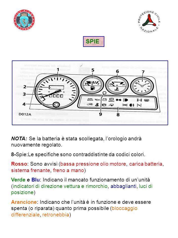 SPIE NOTA: Se la batteria è stata scollegata, l'orologio andrà nuovamente regolato. 8-Spie:Le specifiche sono contraddistinte da codici colori.