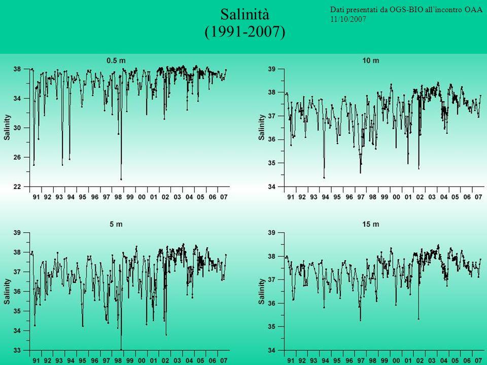 Salinità (1991-2007) Dati presentati da OGS-BIO all'incontro OAA