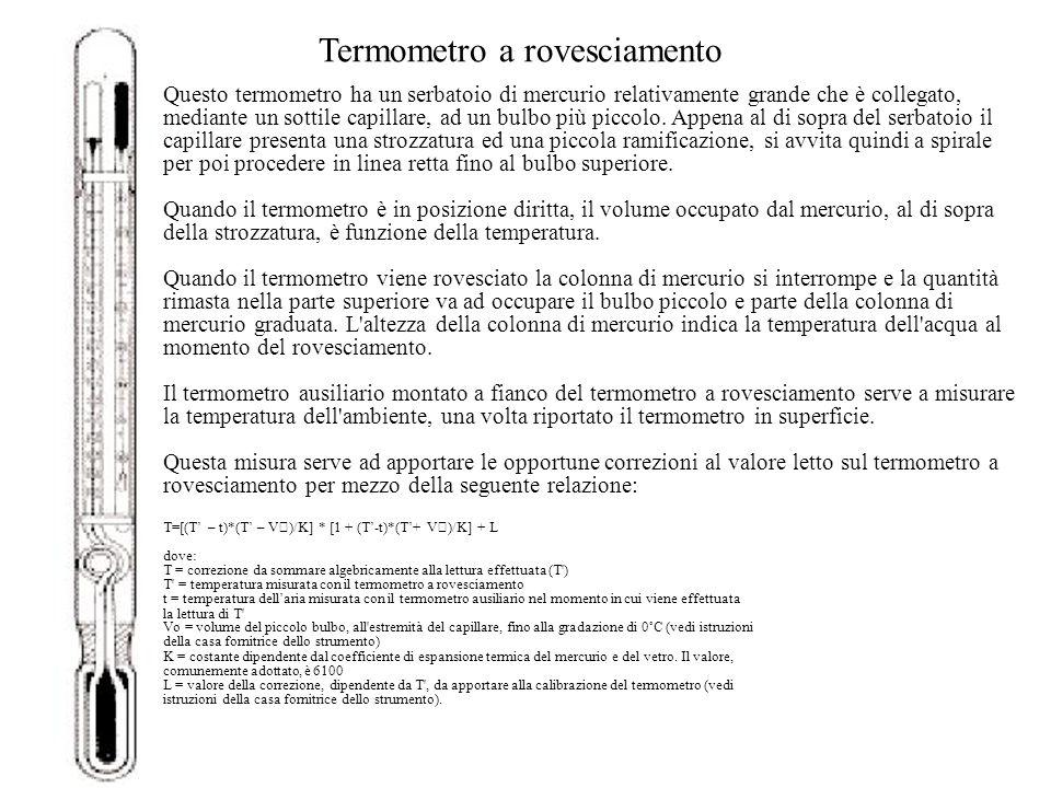 Termometro a rovesciamento