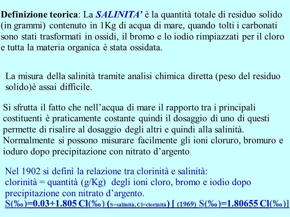 Definizione teorica: La SALINITA' è la quantità totale di residuo solido