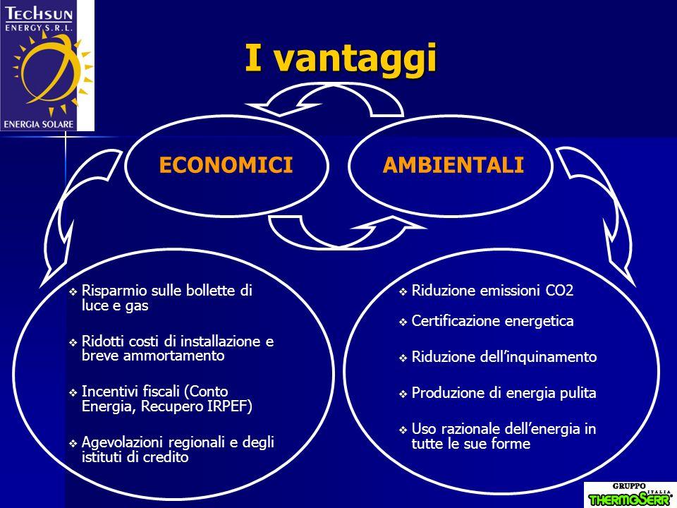 I vantaggi ECONOMICI AMBIENTALI Risparmio sulle bollette di luce e gas