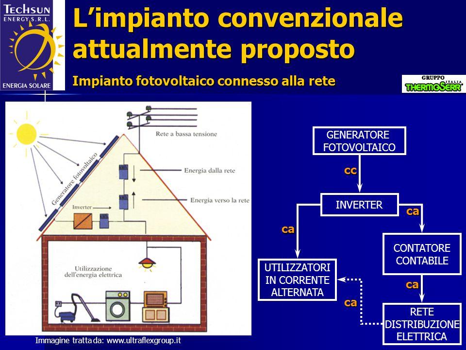L'impianto convenzionale attualmente proposto