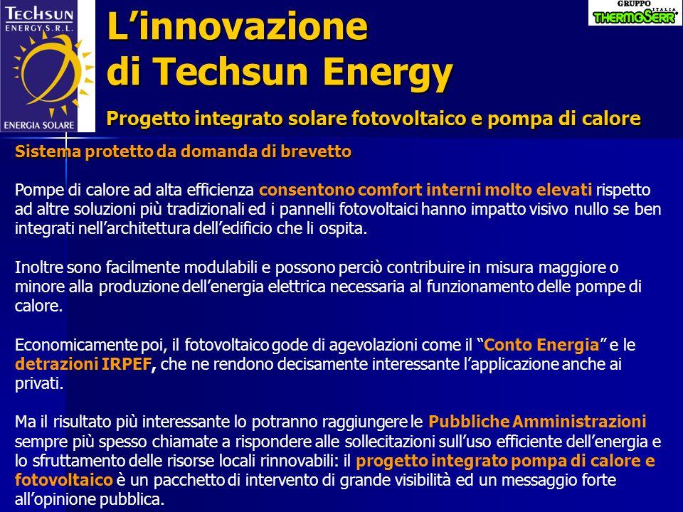 L'innovazione di Techsun Energy