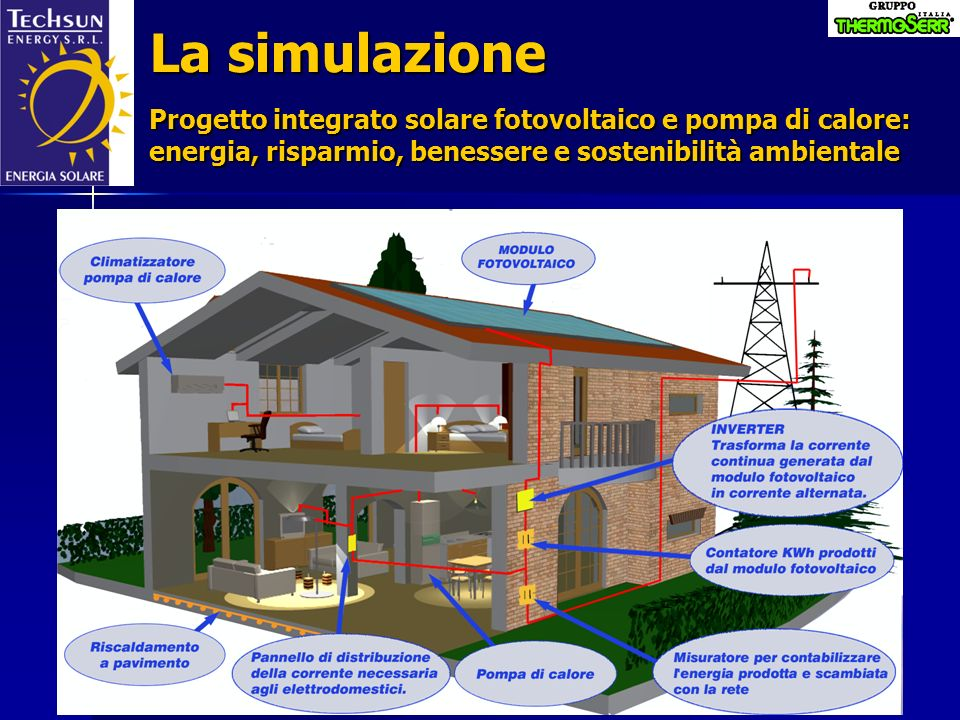 La simulazione Progetto integrato solare fotovoltaico e pompa di calore: energia, risparmio, benessere e sostenibilità ambientale.