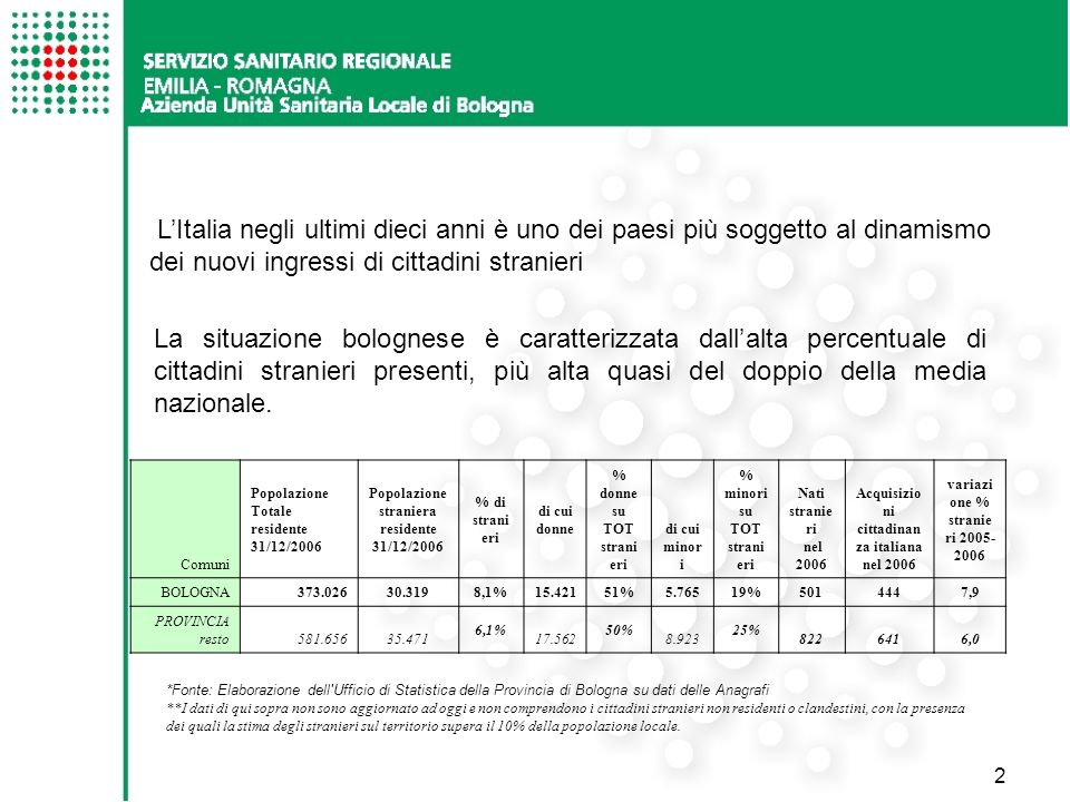 L'Italia negli ultimi dieci anni è uno dei paesi più soggetto al dinamismo dei nuovi ingressi di cittadini stranieri