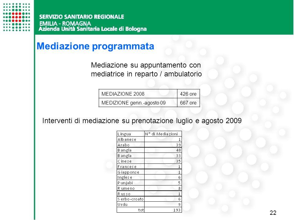 Mediazione programmata