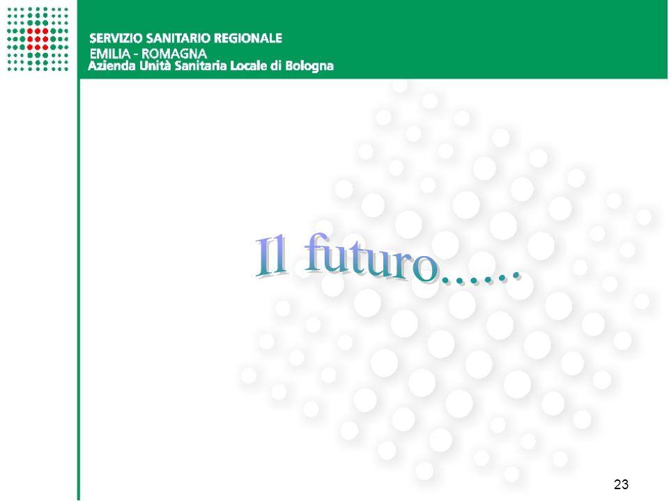 Il futuro......