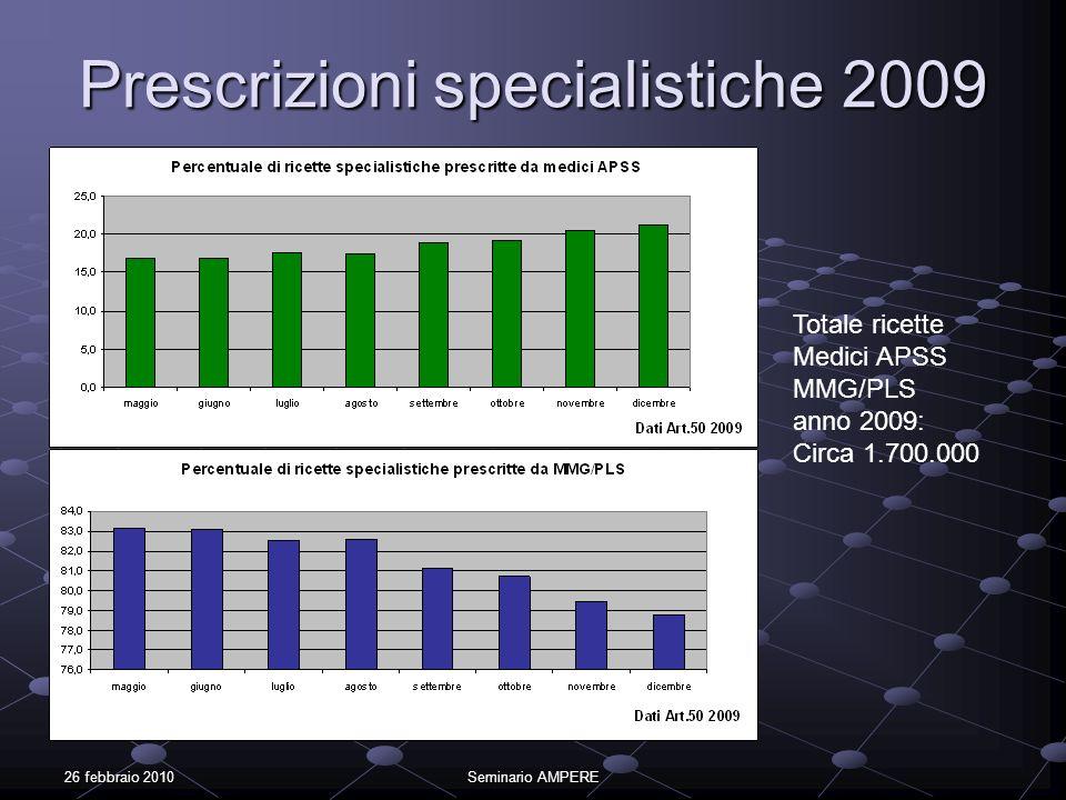 Prescrizioni specialistiche 2009