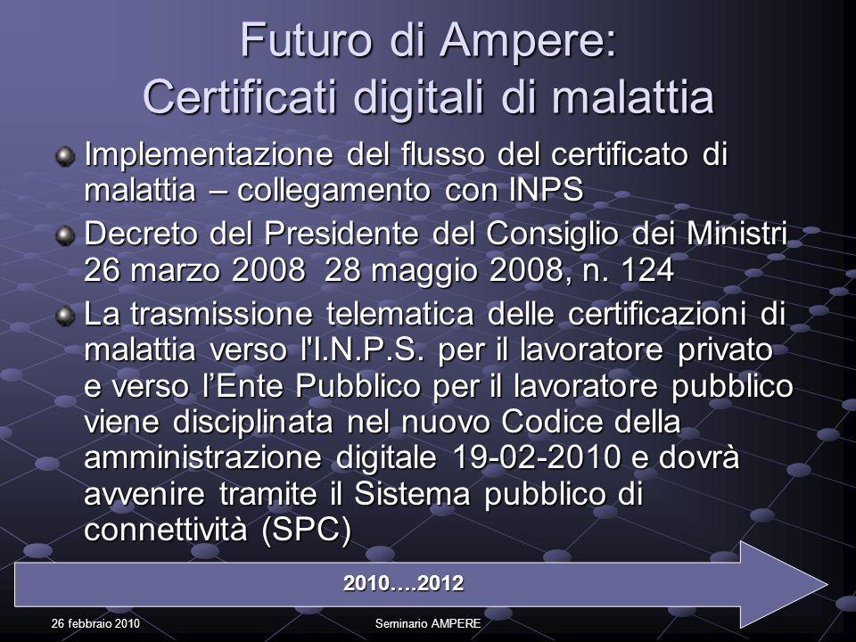Futuro di Ampere: Certificati digitali di malattia