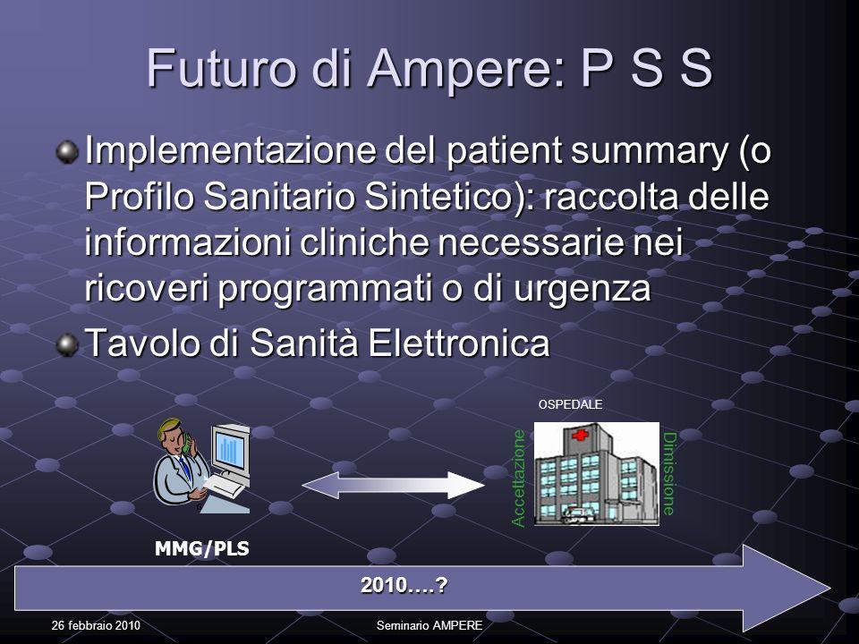 Futuro di Ampere: P S S