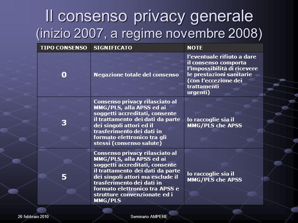 Il consenso privacy generale (inizio 2007, a regime novembre 2008)