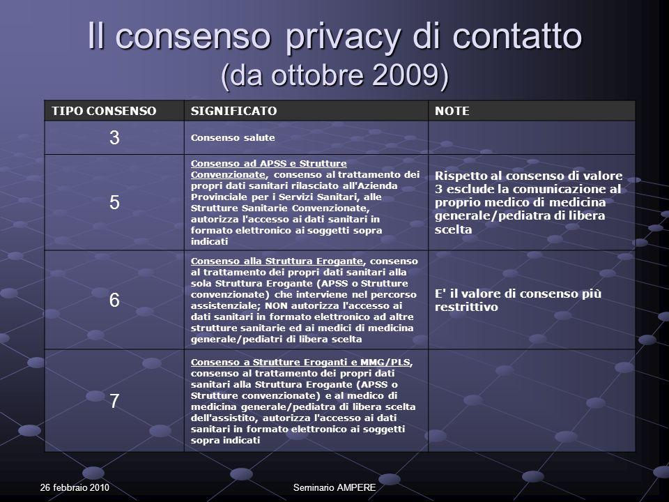 Il consenso privacy di contatto (da ottobre 2009)