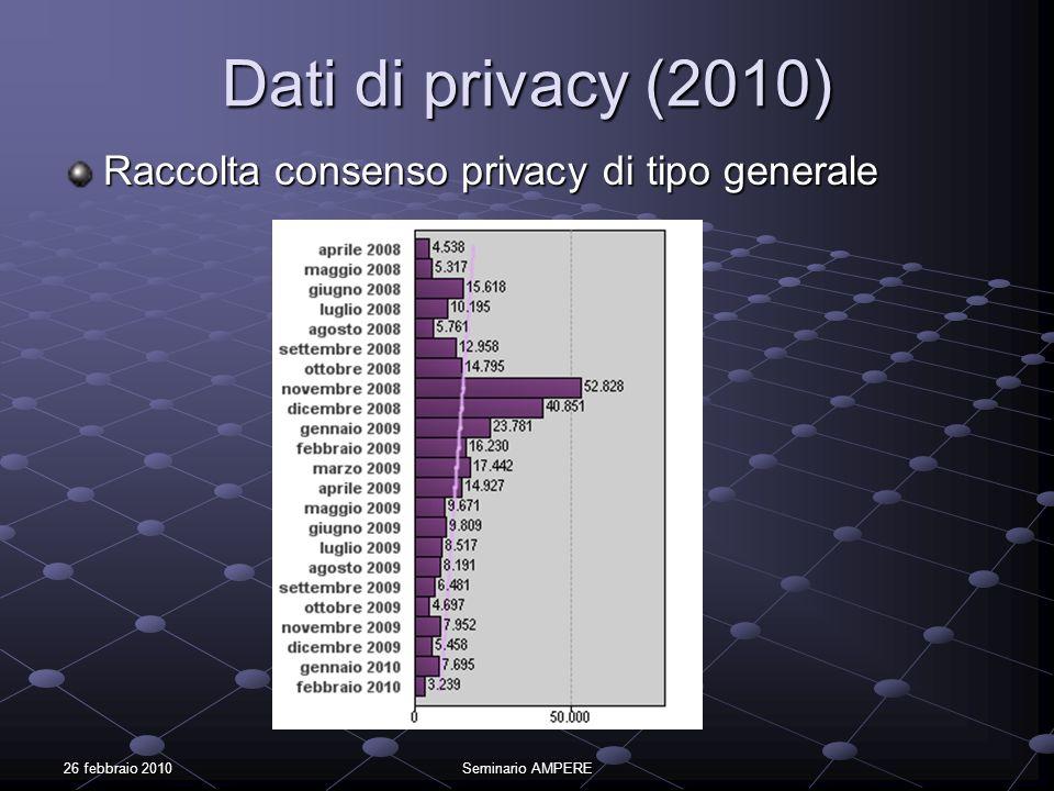 Dati di privacy (2010) Raccolta consenso privacy di tipo generale