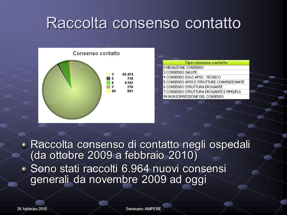 Raccolta consenso contatto