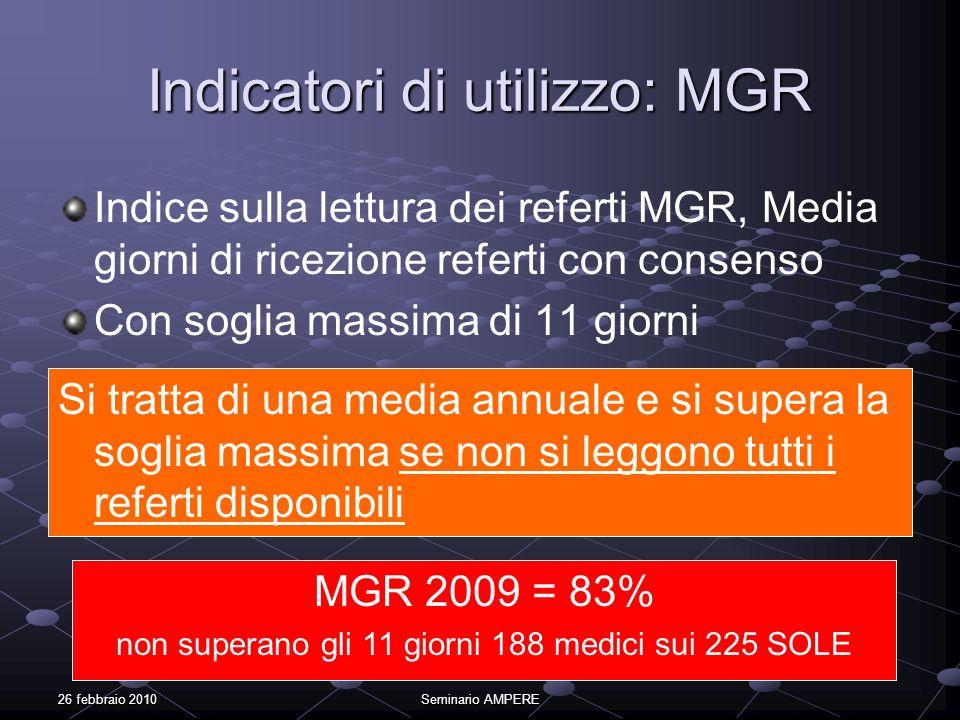 Indicatori di utilizzo: MGR