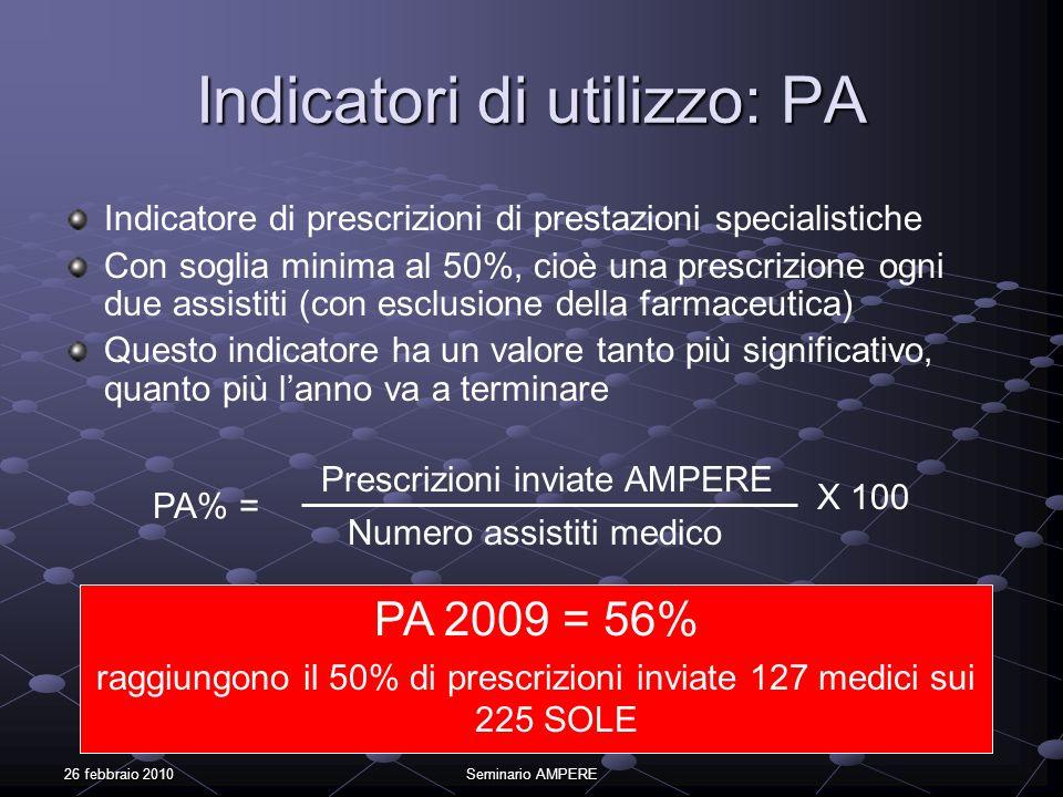 Indicatori di utilizzo: PA