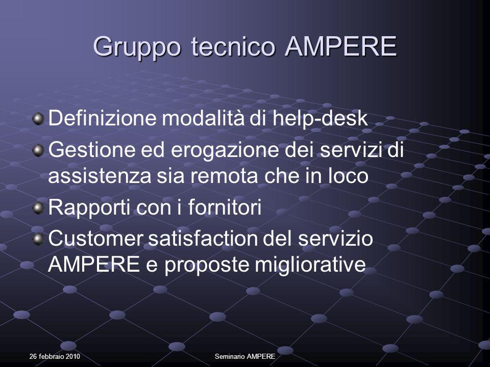 Gruppo tecnico AMPERE Definizione modalità di help-desk