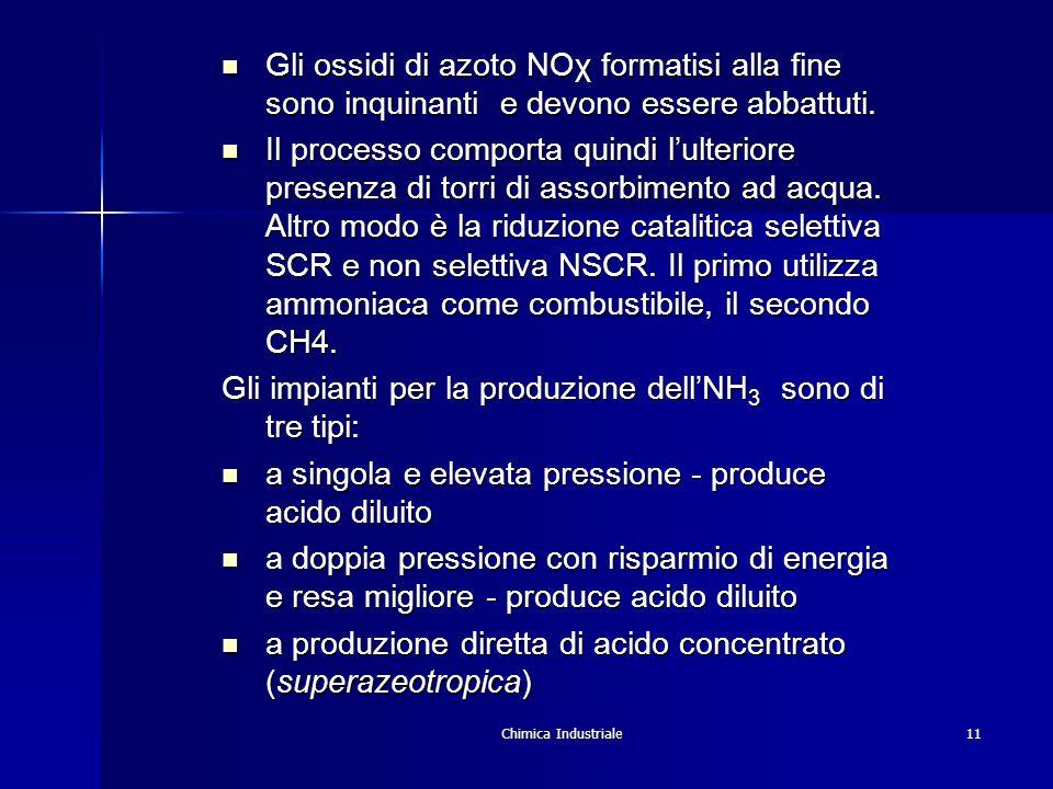 Gli impianti per la produzione dell'NH3 sono di tre tipi: