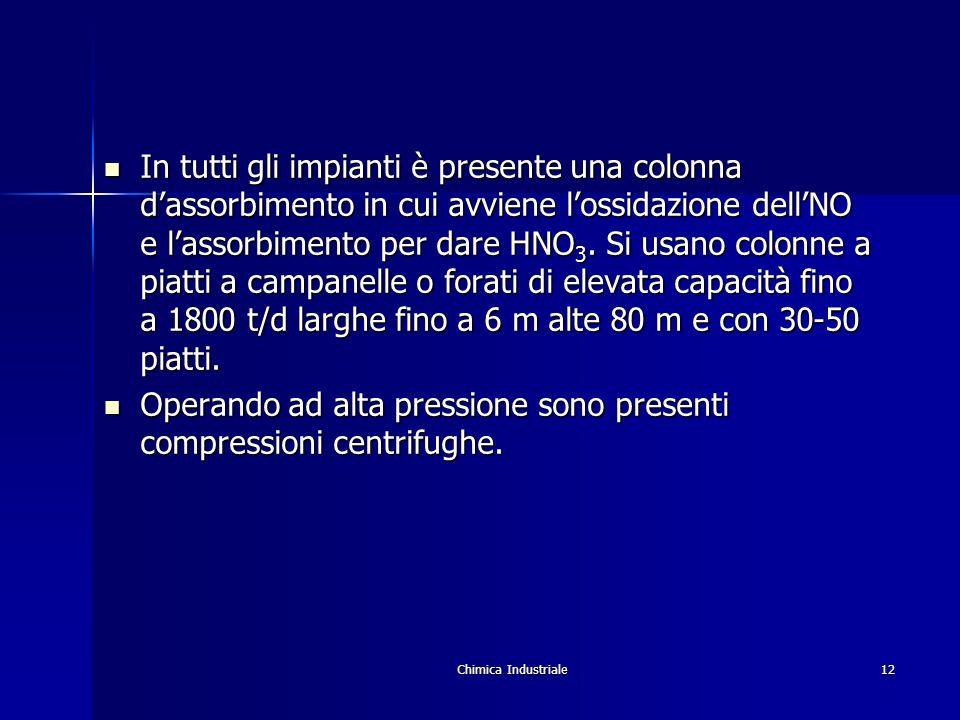 Operando ad alta pressione sono presenti compressioni centrifughe.