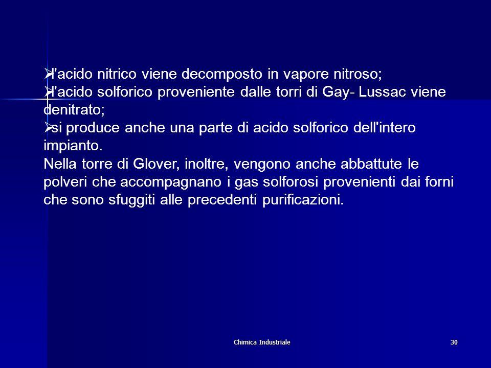 l acido nitrico viene decomposto in vapore nitroso;
