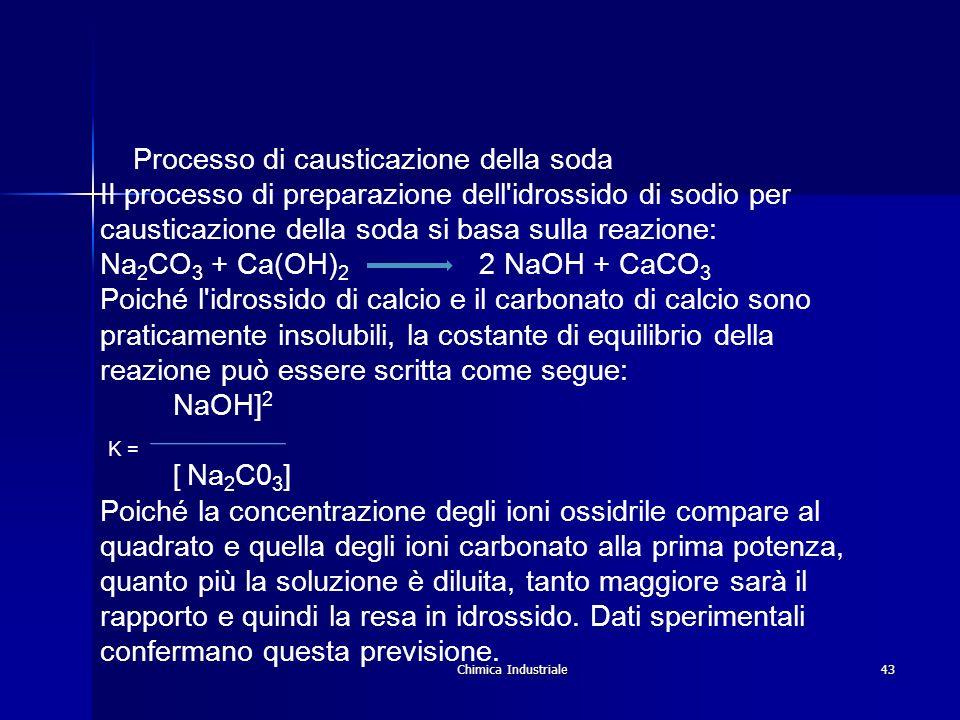 Processo di causticazione della soda