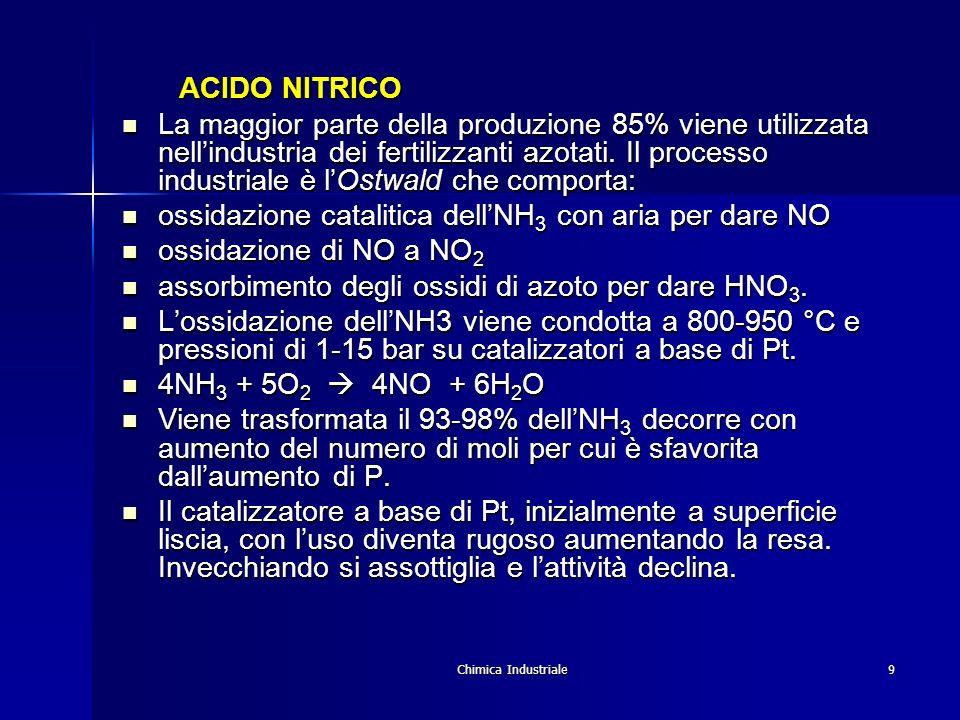 ossidazione catalitica dell'NH3 con aria per dare NO