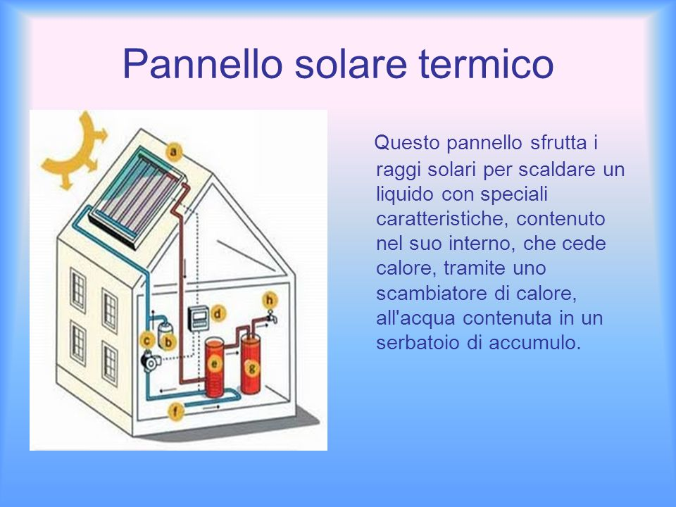 Pannello Solare Per Un Appartamento : Energia solare ppt scaricare