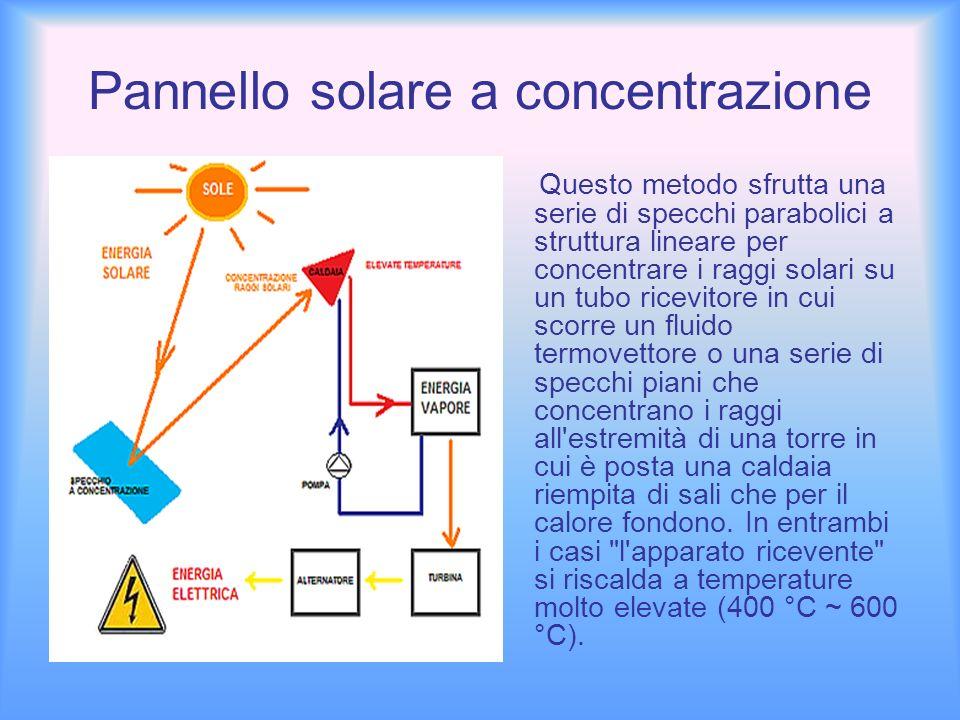 Pannello Solare A Concentrazione Definizione : Energia solare ppt scaricare