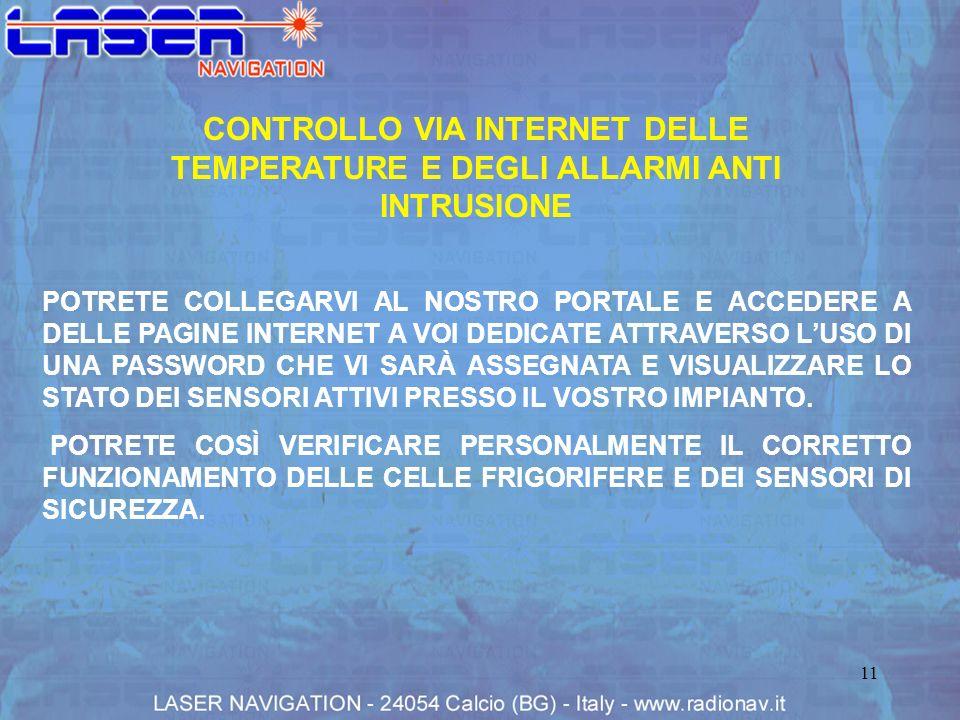 CONTROLLO VIA INTERNET DELLE TEMPERATURE E DEGLI ALLARMI ANTI INTRUSIONE