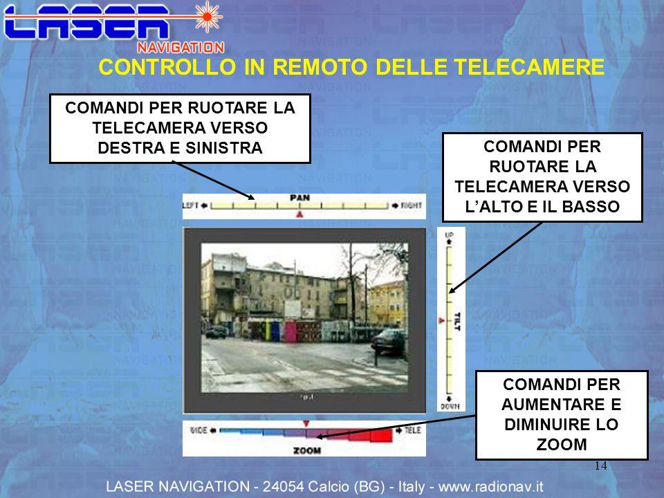 CONTROLLO IN REMOTO DELLE TELECAMERE