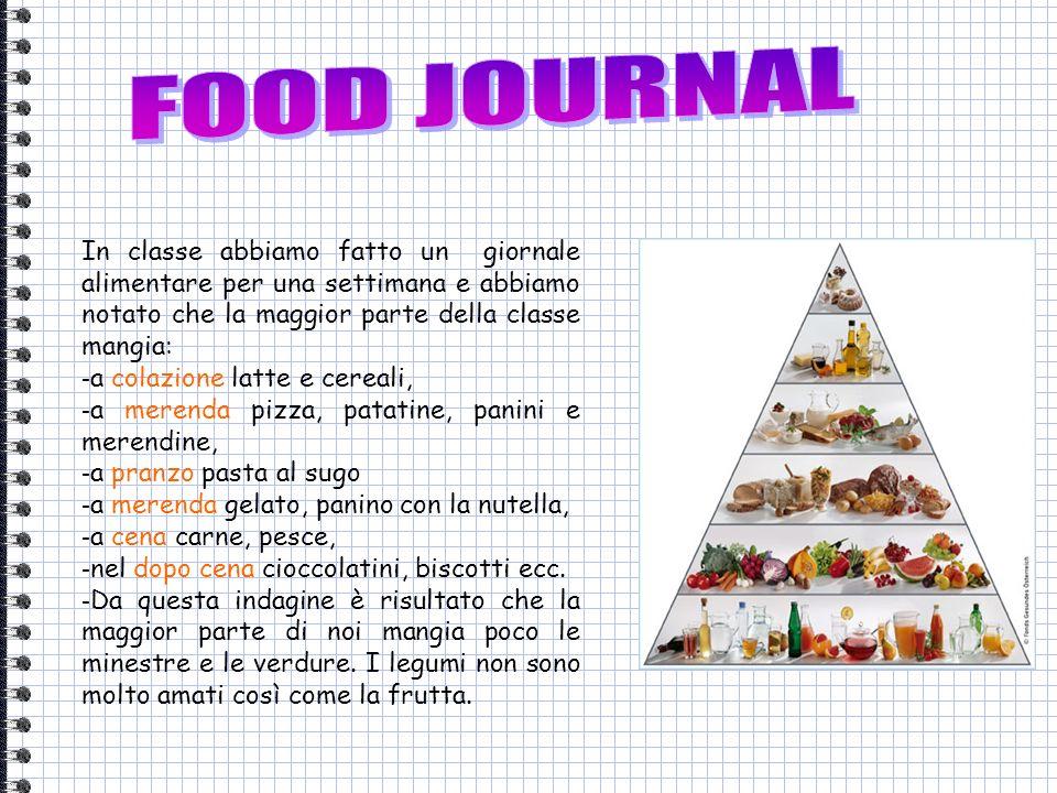 FOOD JOURNAL In classe abbiamo fatto un giornale alimentare per una settimana e abbiamo notato che la maggior parte della classe mangia: