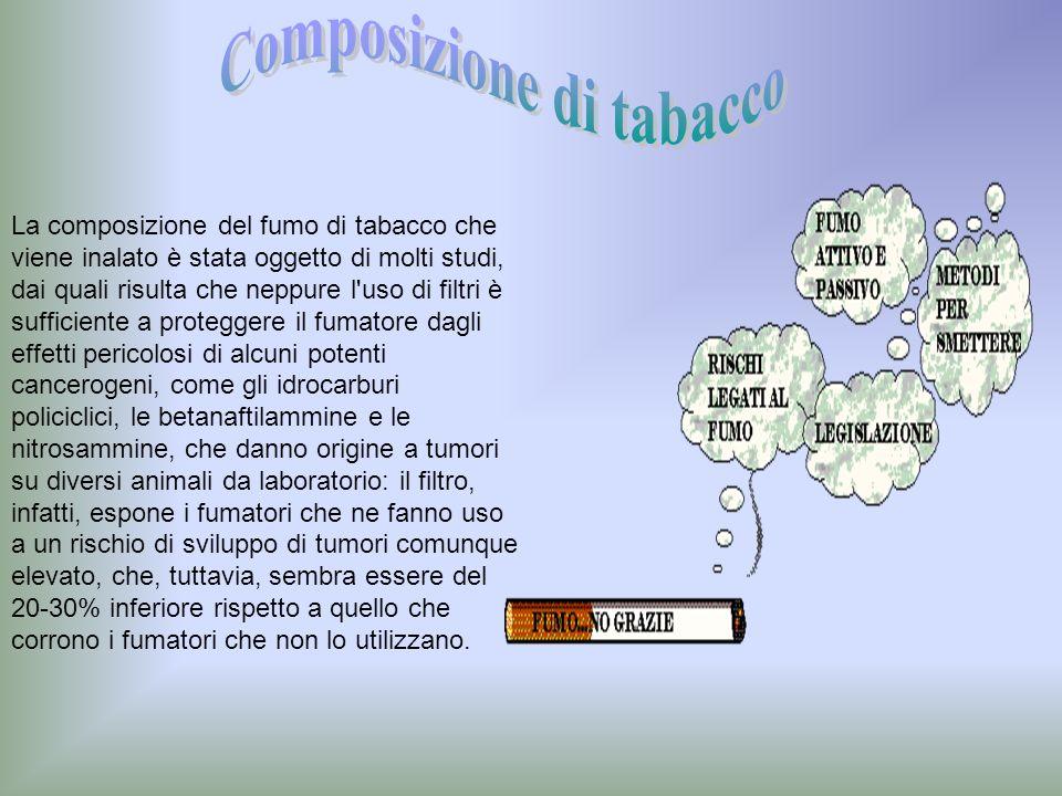 Composizione di tabacco