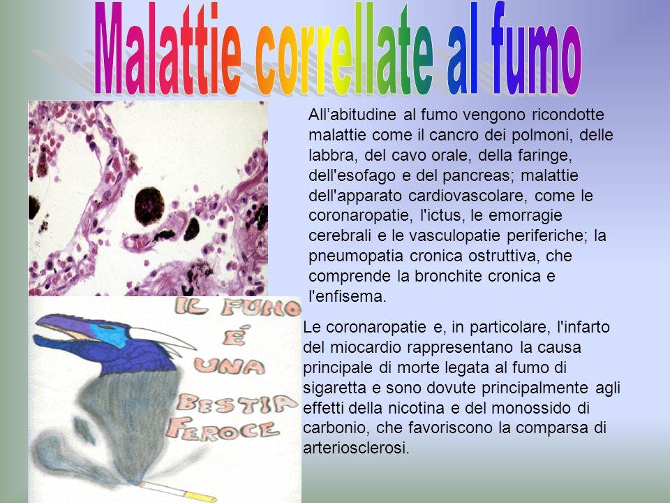 Malattie correllate al fumo
