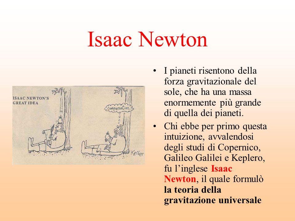 Isaac Newton I pianeti risentono della forza gravitazionale del sole, che ha una massa enormemente più grande di quella dei pianeti.