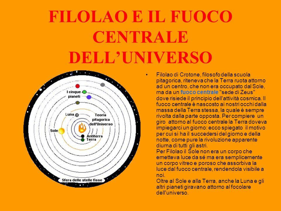 FILOLAO E IL FUOCO CENTRALE DELL'UNIVERSO