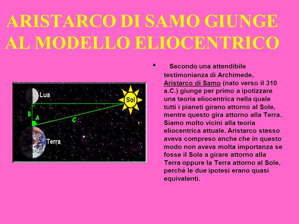 ARISTARCO DI SAMO GIUNGE AL MODELLO ELIOCENTRICO