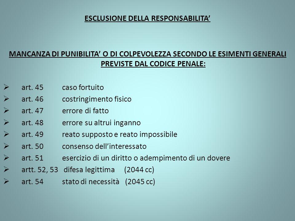 ESCLUSIONE DELLA RESPONSABILITA'