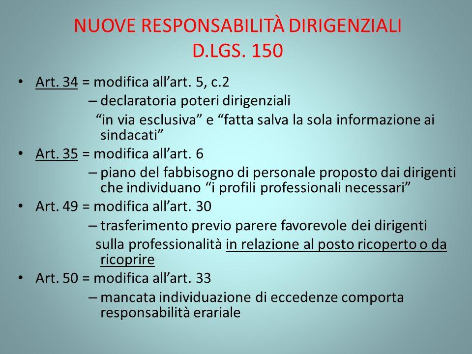 NUOVE RESPONSABILITÀ DIRIGENZIALI D.LGS. 150