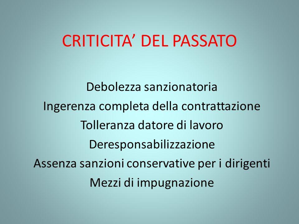 CRITICITA' DEL PASSATO