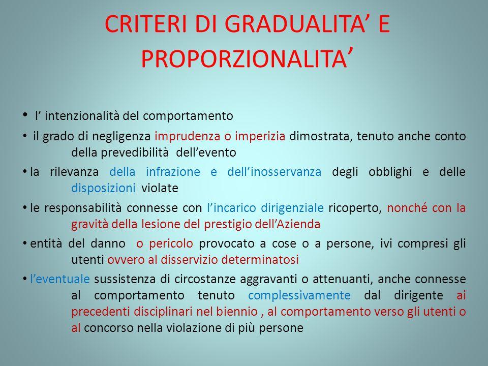 CRITERI DI GRADUALITA' E PROPORZIONALITA'