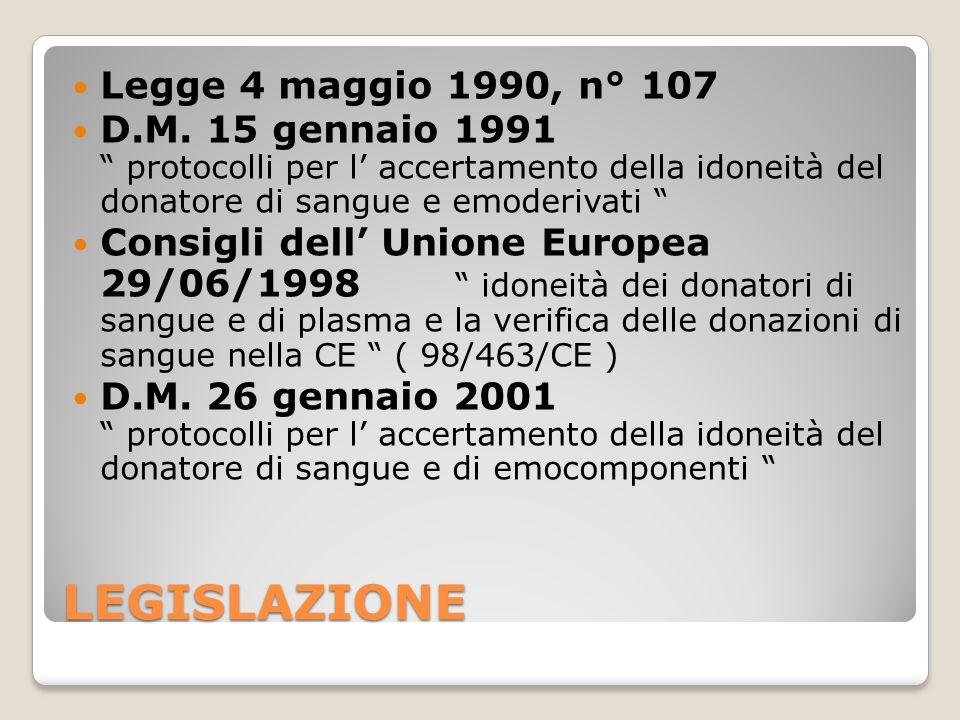LEGISLAZIONE Legge 4 maggio 1990, n° 107