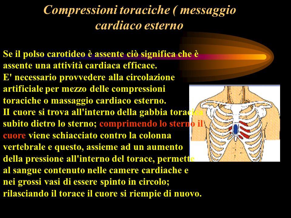 Compressioni toraciche ( messaggio cardiaco esterno