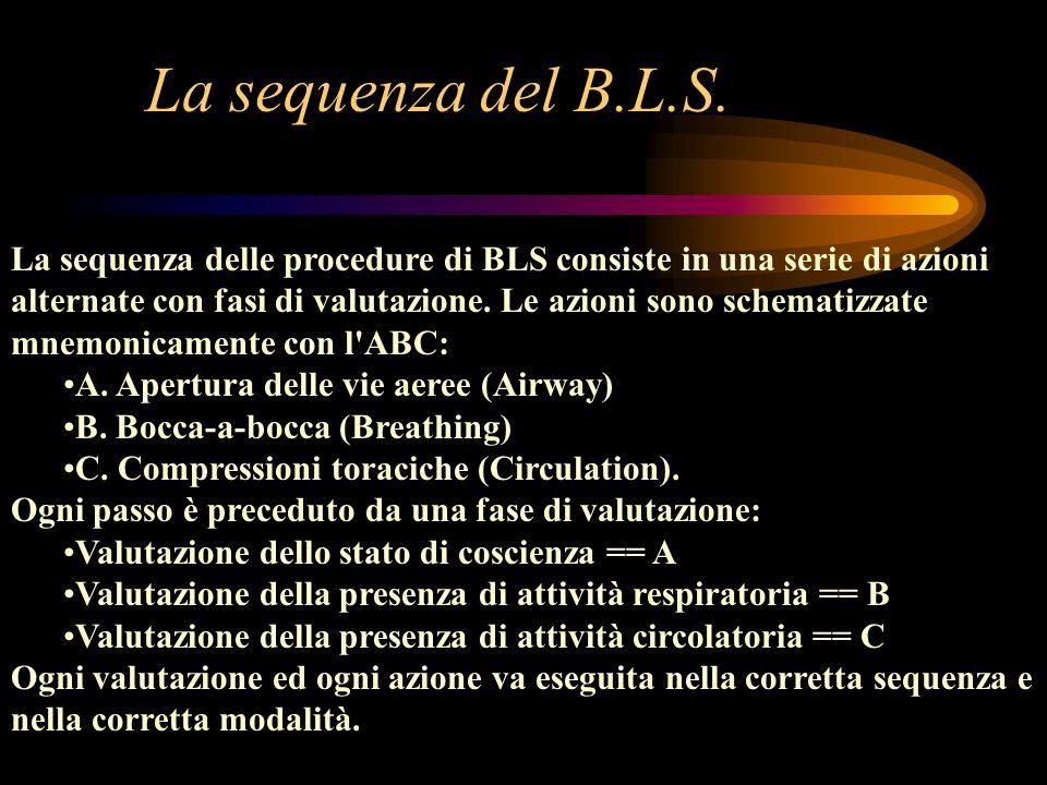 La sequenza del B.L.S.